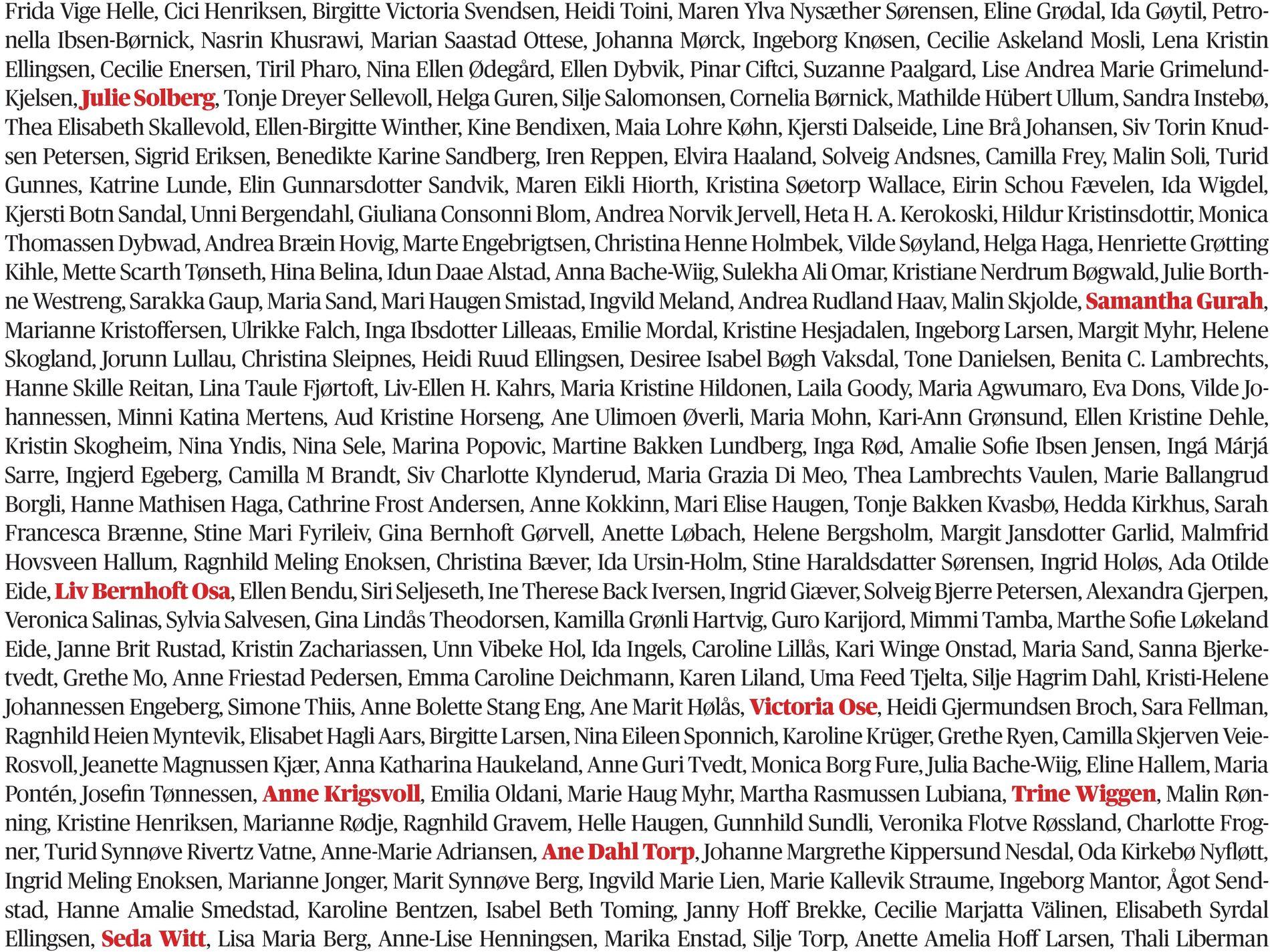 487 norske skuespillere har undertegnet oppropet.